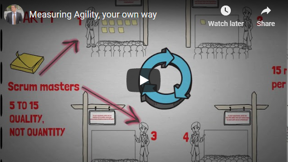 Measuring Agility, your own way